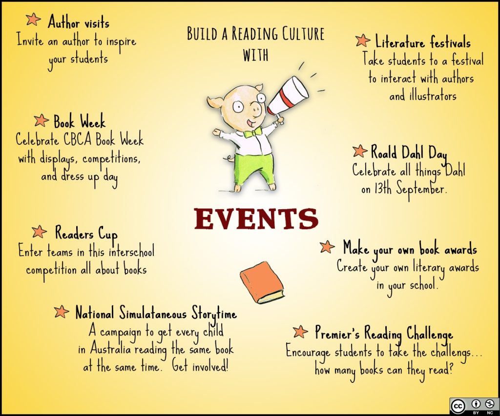 Reading culture EVENTS